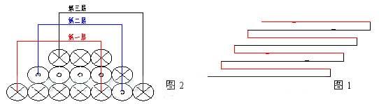一.概述   细纱机是纺纱行业的关键设备,其性能好坏对纺纱质量的影响更为直接和重要,而且细纱机的设备投资占整套纺纱设备的三分之一以上。细纱机主要有三大功能,即:牵伸、加捻及卷绕成型,其它机构大都是为这三大功能服务的。本次项目应用中,Kinco伺服应用在卷绕成型上。用伺服控制钢领板的行程来跟随主机的速度。通过调整伺服的电子齿轮比,达到在不同捻度下,钢领板所需要的不同线速度。
