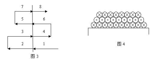 细纱机的绕线方式