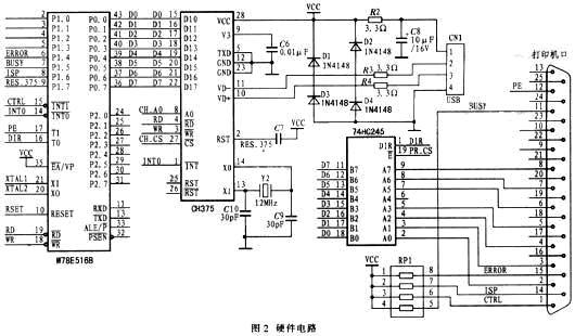 基于ch375接口电路的lpt-usb打印机驱动器的设计与实现