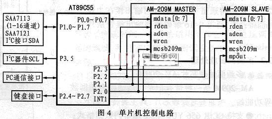单片机控制电路