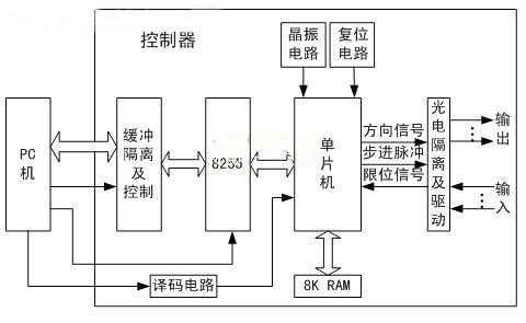 单向控制电机接线图