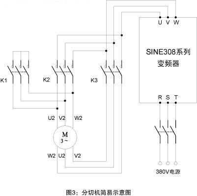 308系列变频器在注塑机上的应用