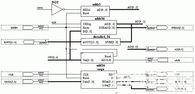双色led矩阵电路