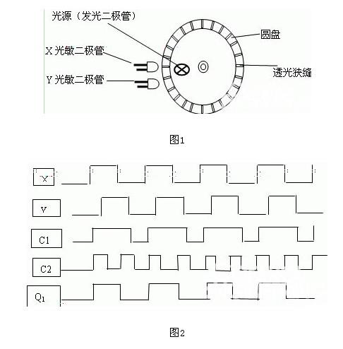 传感器的电路设计