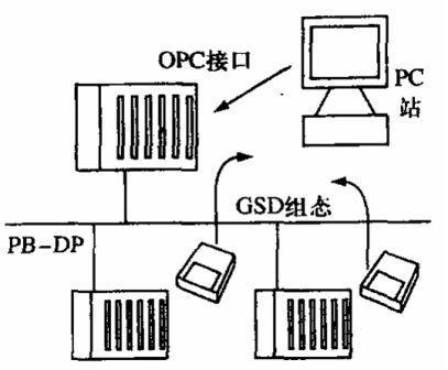 图1系统网络结构图