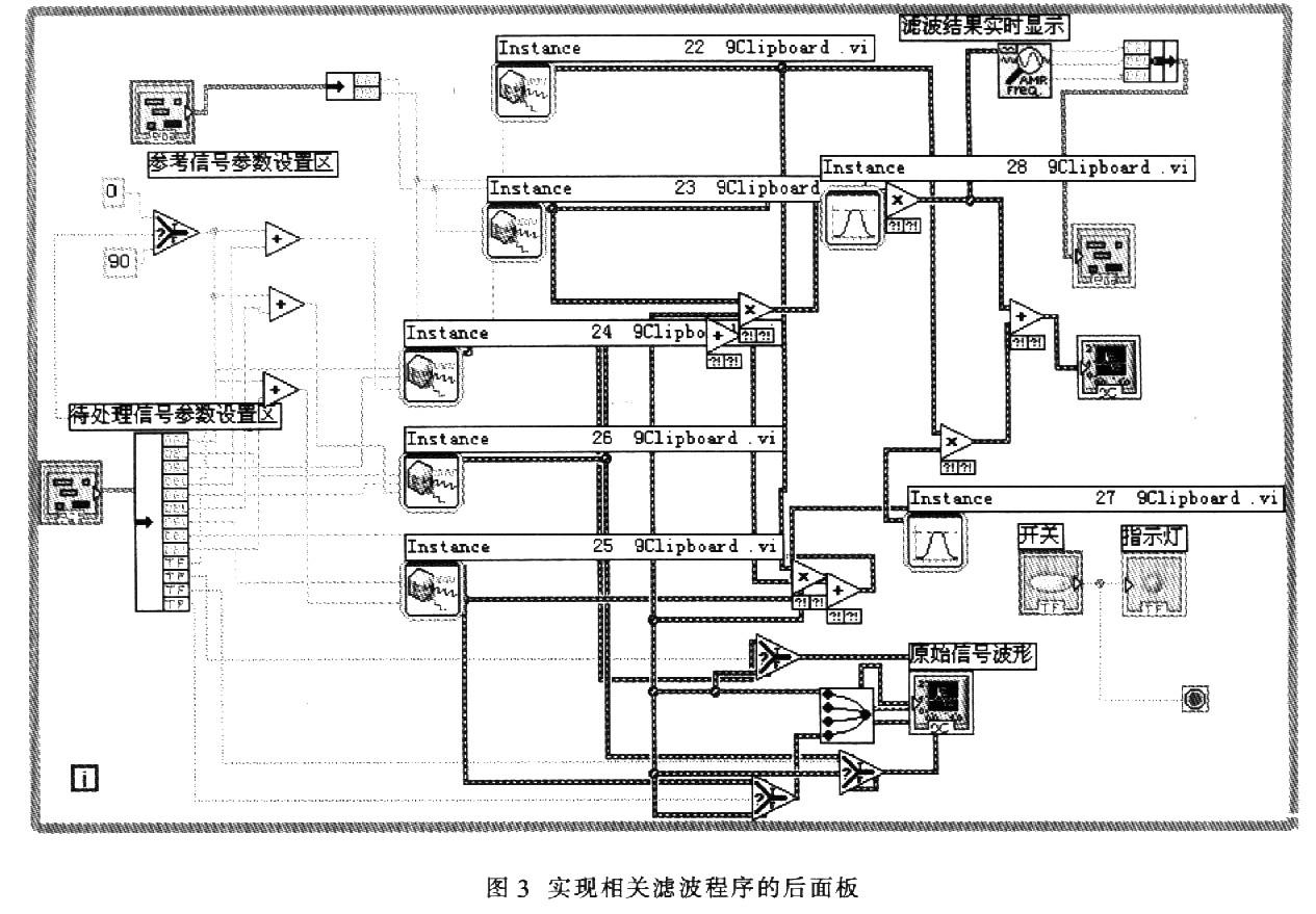 基于LabVIEW的相关滤波器的设计与改进如图