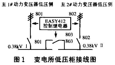 变电所低压柜采用单母线分段结构
