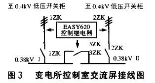 变电所控制室交流屏也采用单母线分段运行