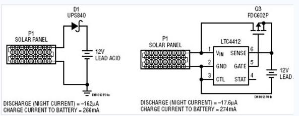 通过提升性能来缩减太阳能电池板的尺寸