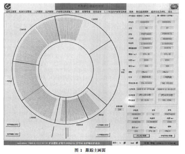 环形加热炉管坯过程跟踪系统的设计与实现