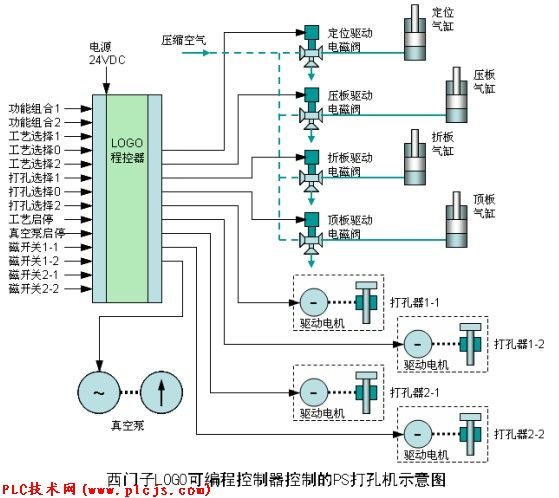 电路 电路图 电子 原理图 559_498