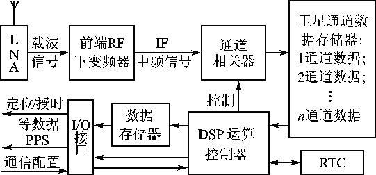 电路 电路图 电子 设计 素材 原理图 541_252
