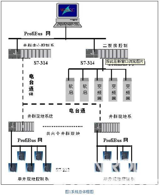 图1系统总体框图