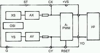 其输出可直接送至微处理器的数字输入端,用计数器解调pwm信号
