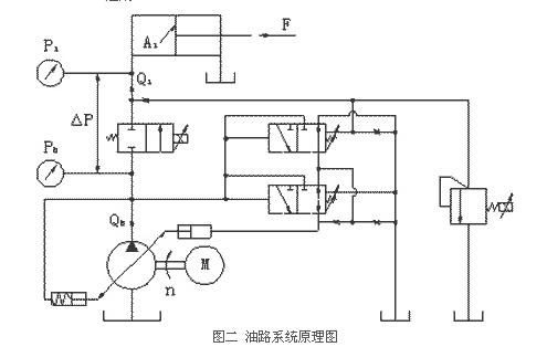 电路 电路图 电子 原理图 495_314