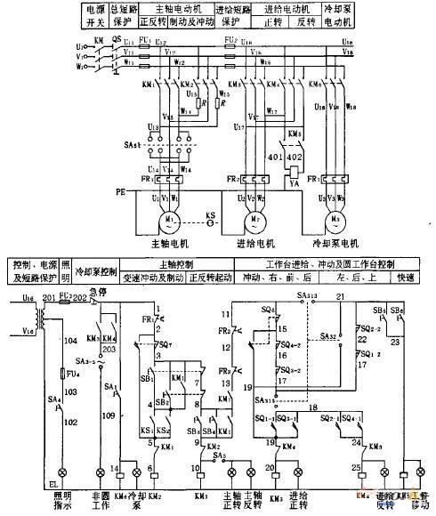 工作台向右进给,当主轴起动后,工作台控制电源接通.