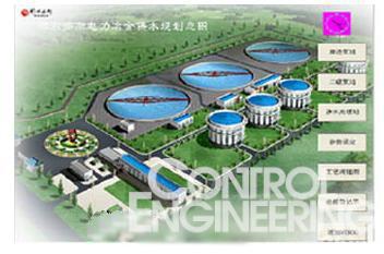 内蒙古引黄净化水控制系统