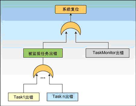 泓格科技发布功率继电器的网络型模块—tpet-pd2r1,tet-pd2r1 各国无