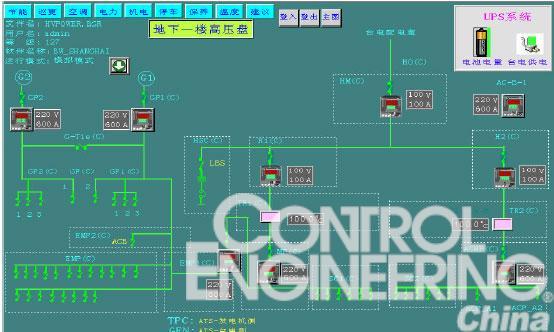 图1供配电系统