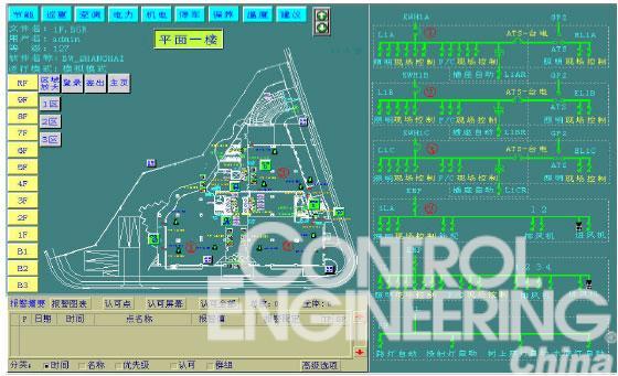 图3照明电源控制
