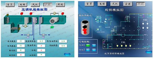 有线电视系统,综合布线系统,楼宇自控系统(设有空调,冷热源,照明,电梯