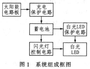 闪光灯控制电路部分、白光LED保护电路部分作出分析.-太阳能供电