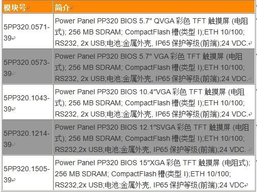 Power Panel 300 BIOS系列人机界面的技术数据