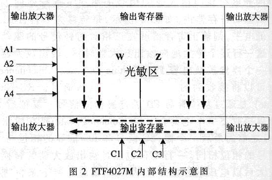 f4027m的驱动电路设计