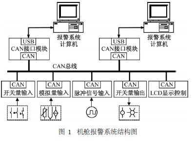 电路 电路图 电子 设计 素材 原理图 398_298