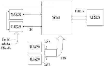 主控制器模块硬件原理图