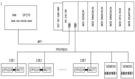 图2 控制系统结构图
