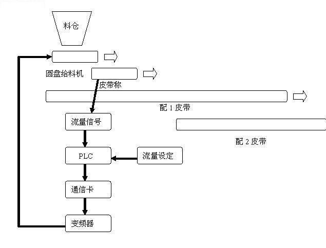 电路 电路图 电子 原理图 635_483