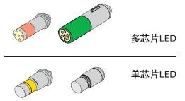 LED:多功能的耐用光源如图