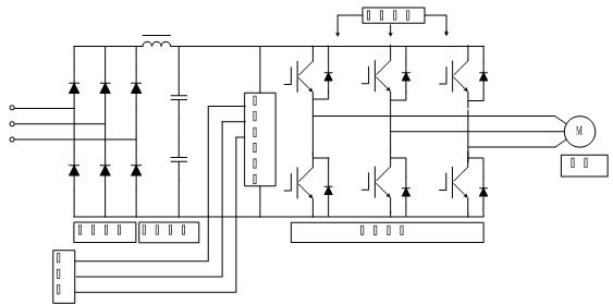 变频器加能量回馈单元