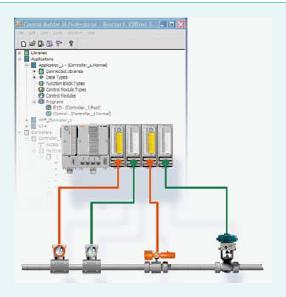 采用ABB System 800xA HI,安全保护系统与DCS 其他应用程序和过程管理工具之间的数据处理和交换能力大大提高。