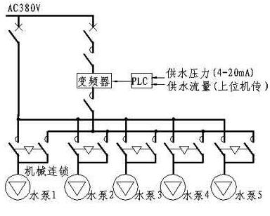 欧姆龙plc电路接线图