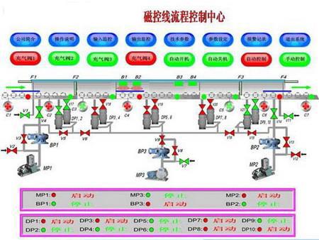 系统硬件结构图