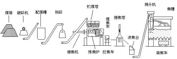 焦化厂循环水泵房应用
