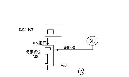 包括台达dvp14es00t型可编程控制器;台达asd-a0421la/asmt04l250ak型4