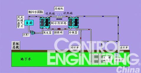 水源热泵制冷系统原理图图二