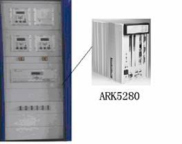 研华工控机在变电站后台监控系统中的应用如图