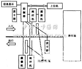 ds1302时钟电路为系统提供精确的时间信息,通过驱动led显示牌实时显示