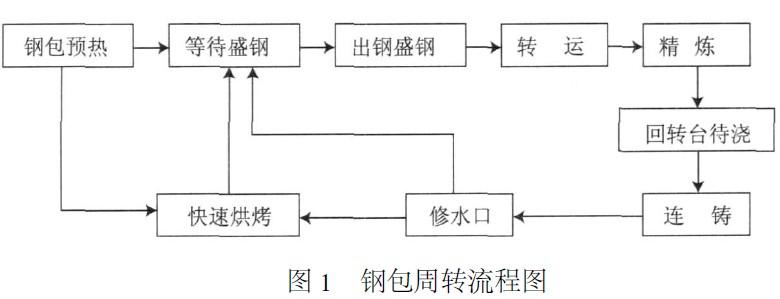 电子线路图设计