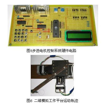 该电路驱动x/y轴步进电机通过滚珠丝杆带动二维工作台作联动,并由一只