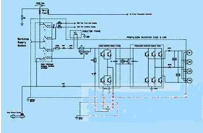 ONIXTM系统结构图