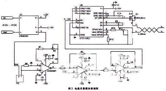 对超级电容特殊的工作状况,本论文给出一种超级电容电池检测系统,通过对超级电容组件进行充放电循环试验采集其电压、电流参数、并与标准参数对比www.cechina.cn,从而验证出本检测系统能在强电压电流变化情况下快速实现较高的检测精度。   1检测系统原理及各模块实现   1.