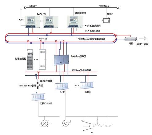 一个简单后档除雾器电路图