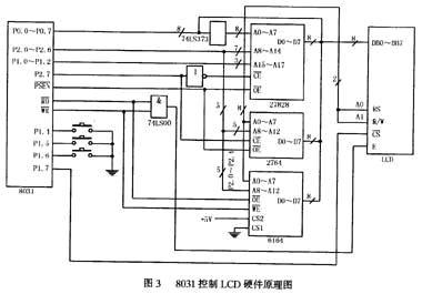 液晶显示多级汉字菜单的方法