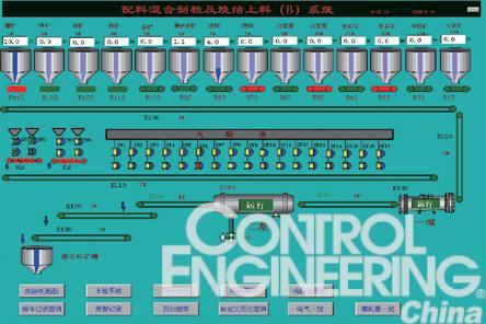 配料系统工艺流程
