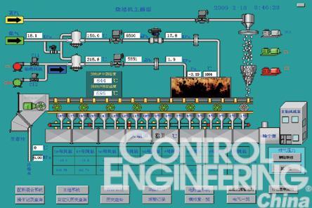 烧结机系统工艺流程
